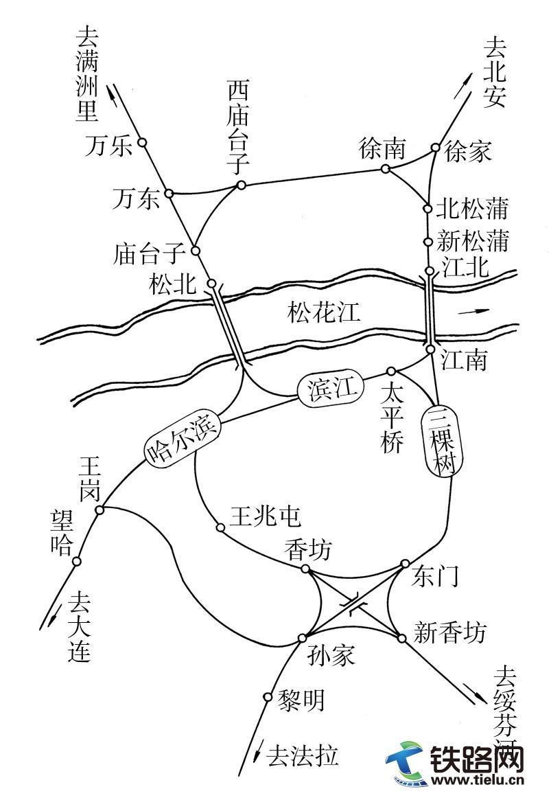 哈尔滨站是枢纽主要编组站,是全国铁路第一个在调车场内使用减速顶的