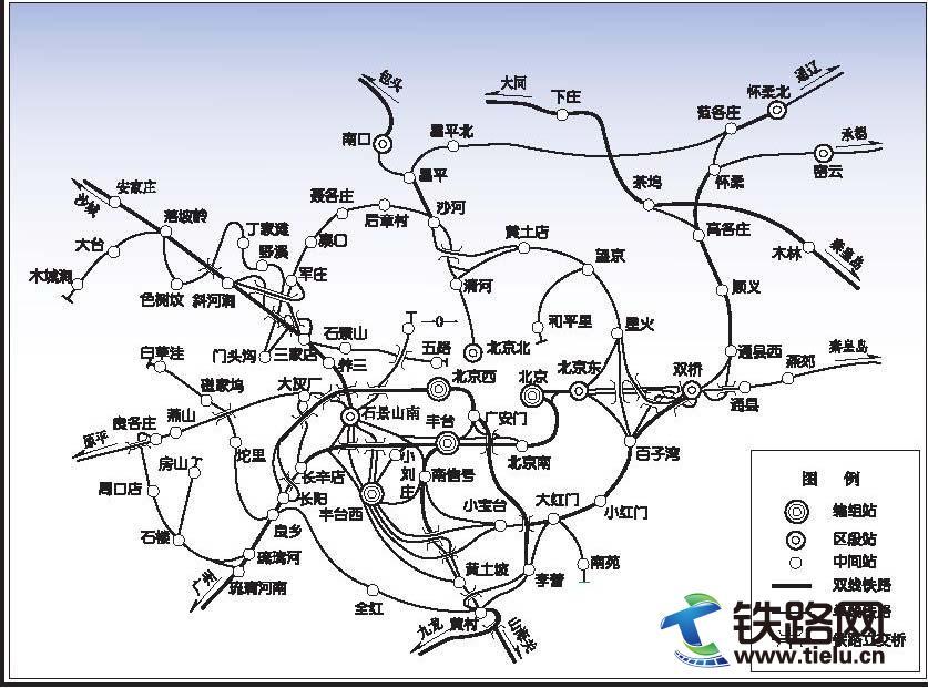 北京铁路枢纽示意图.jpg