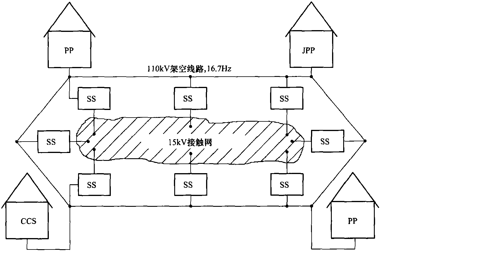 集中式牵引供电系统的基本结构
