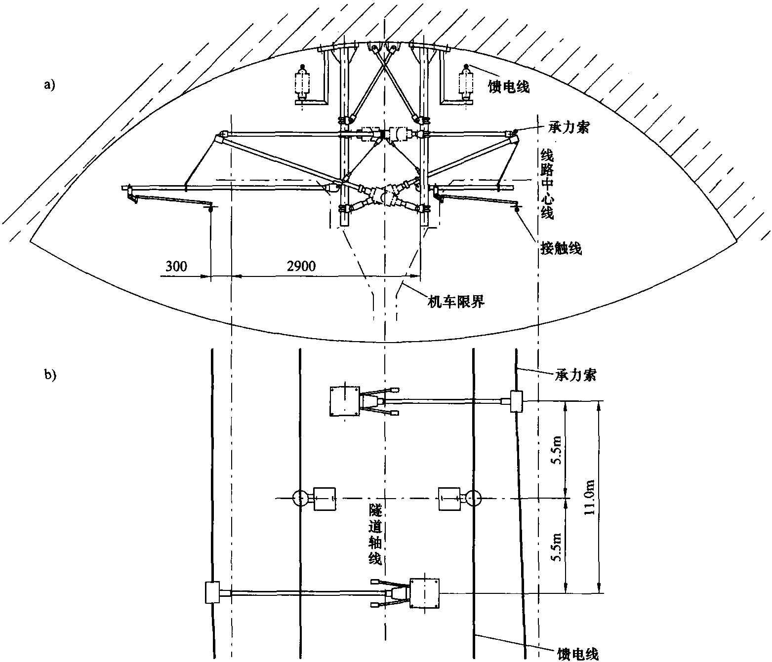 图4.42 德国铁路的re250型接触网在圆形隧道内的支持装置