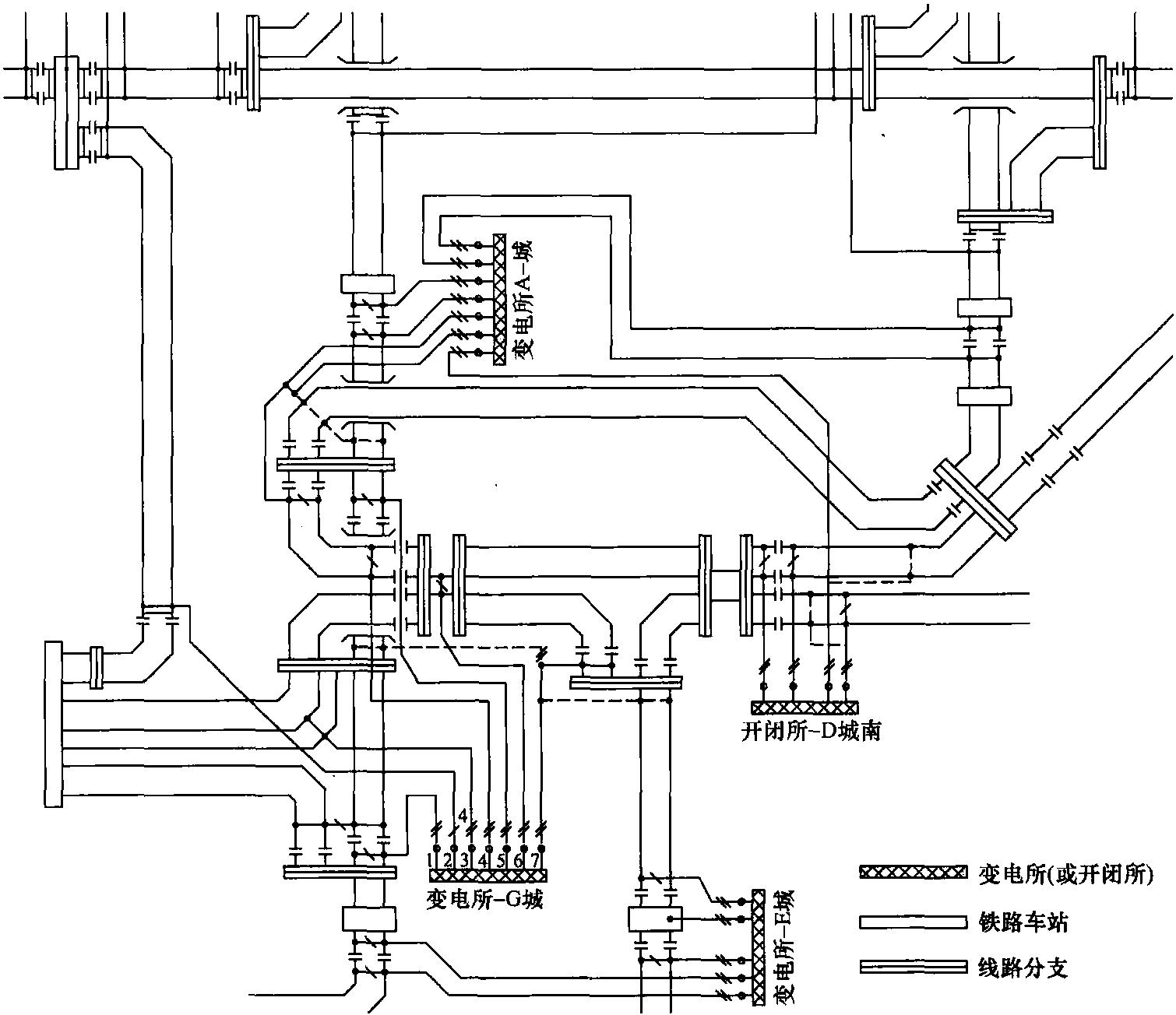 图6.5 线路馈线图节录 辅助负荷通过隔离开关由架空线路供电。接触网是否带电和隔离开关工作状态的识别将在第10.5节介绍。 线路馈线图清楚地显示了一完整线路或几条线路上的馈线情况,它是从接触网供电示意图派生出来的。图6.5示出线路馈电线图的一部分。