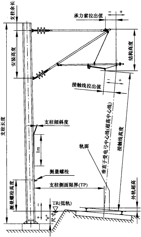 张力控制器电路图