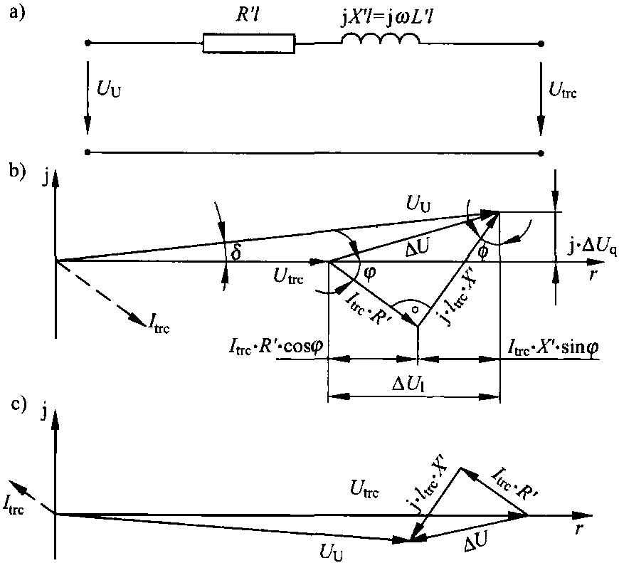 引电流矢量图;c)