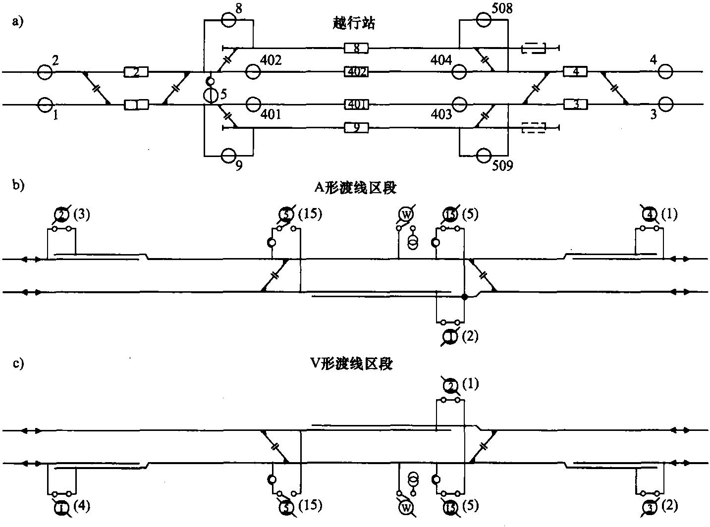 站的主要区段简化电路图