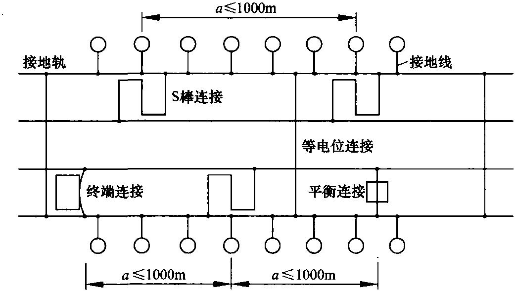 采用音频轨道电路的线路之间的ftgs连接
