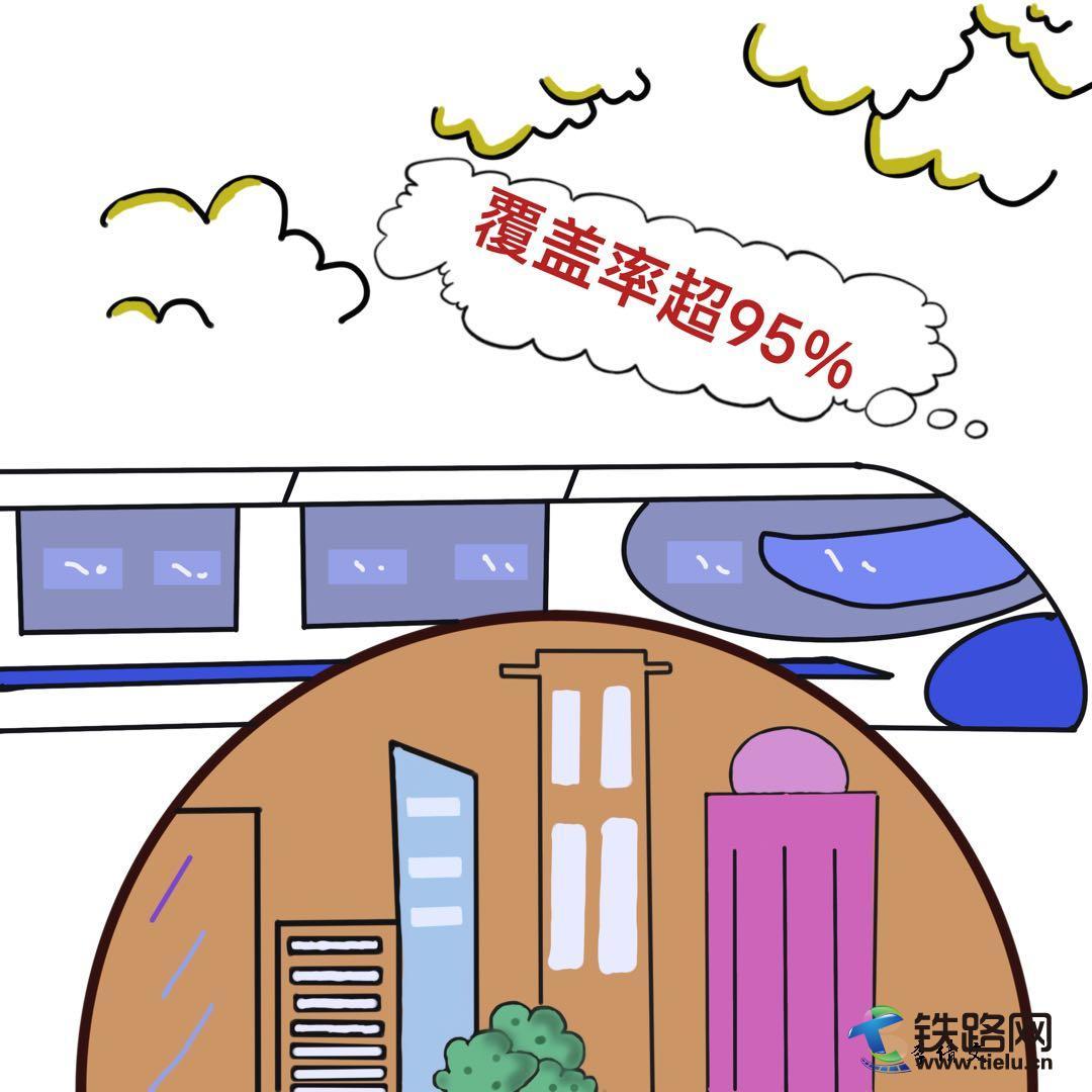 """高鐵讓""""中國速度""""驚艷世界"""