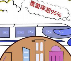 """高铁让""""中国速度""""惊艳世界"""